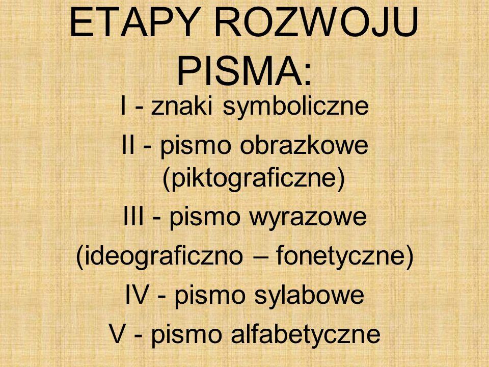 ETAPY ROZWOJU PISMA: I - znaki symboliczne