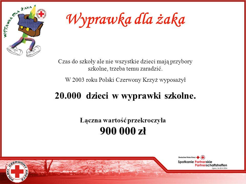 Wyprawka dla żaka 20.000 dzieci w wyprawki szkolne.