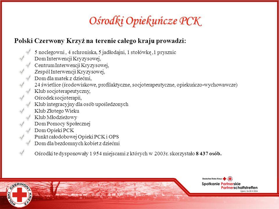 Ośrodki Opiekuńcze PCK