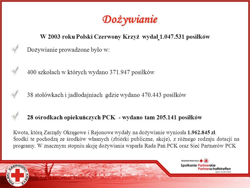W 2003 roku Polski Czerwony Krzyż wydał 1.047.531 posiłków