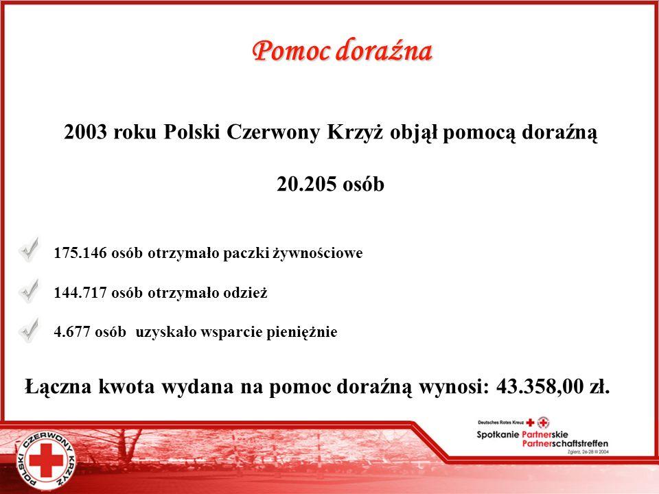 2003 roku Polski Czerwony Krzyż objął pomocą doraźną