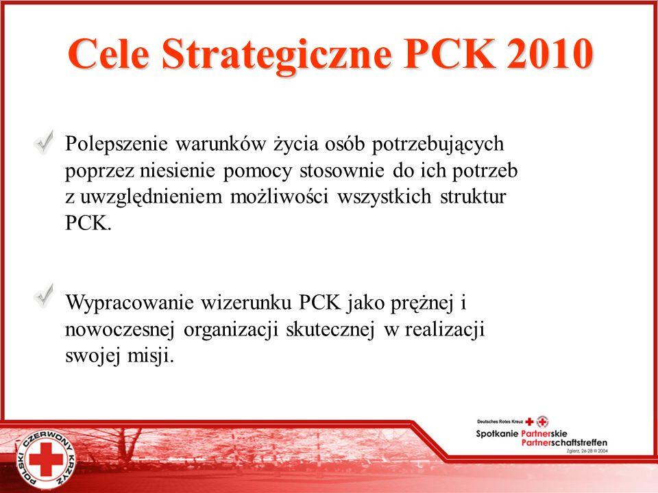 Cele Strategiczne PCK 2010