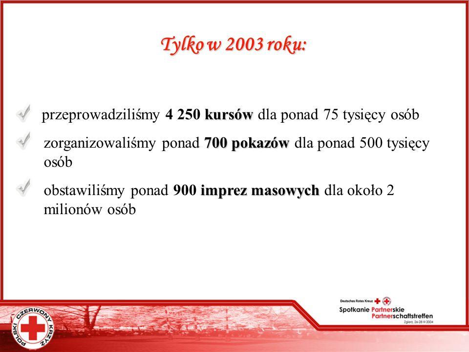 Tylko w 2003 roku: przeprowadziliśmy 4 250 kursów dla ponad 75 tysięcy osób. zorganizowaliśmy ponad 700 pokazów dla ponad 500 tysięcy .....osób.