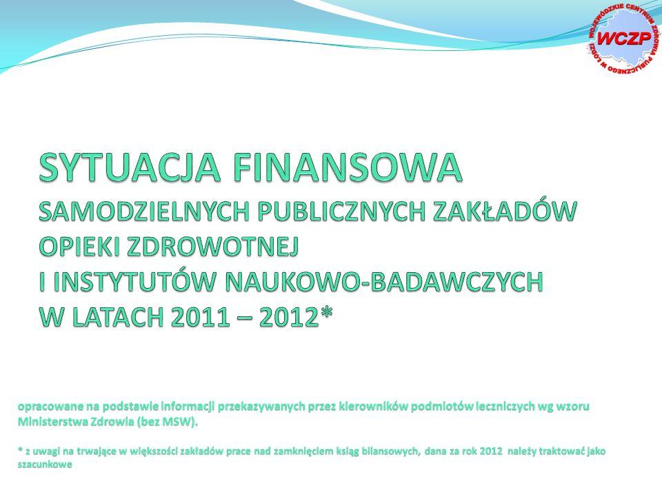 SYTUACJA FINANSOWA samodzielnych publicznych zakładów opieki zdrowotnej i instytutów naukowo-badawczych w latach 2011 – 2012*