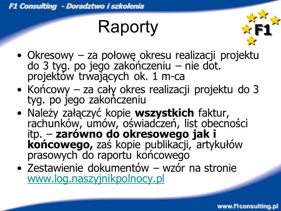 RaportyOkresowy – za połowę okresu realizacji projektu do 3 tyg. po jego zakończeniu – nie dot. projektów trwających ok. 1 m-ca.