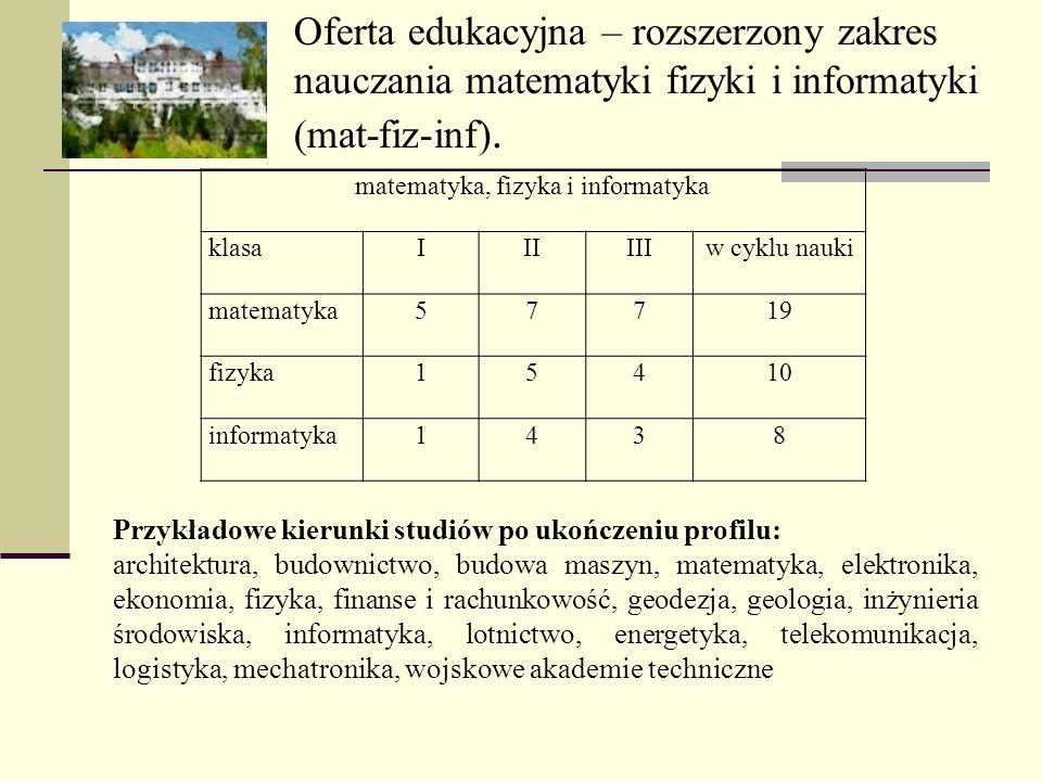 matematyka, fizyka i informatyka