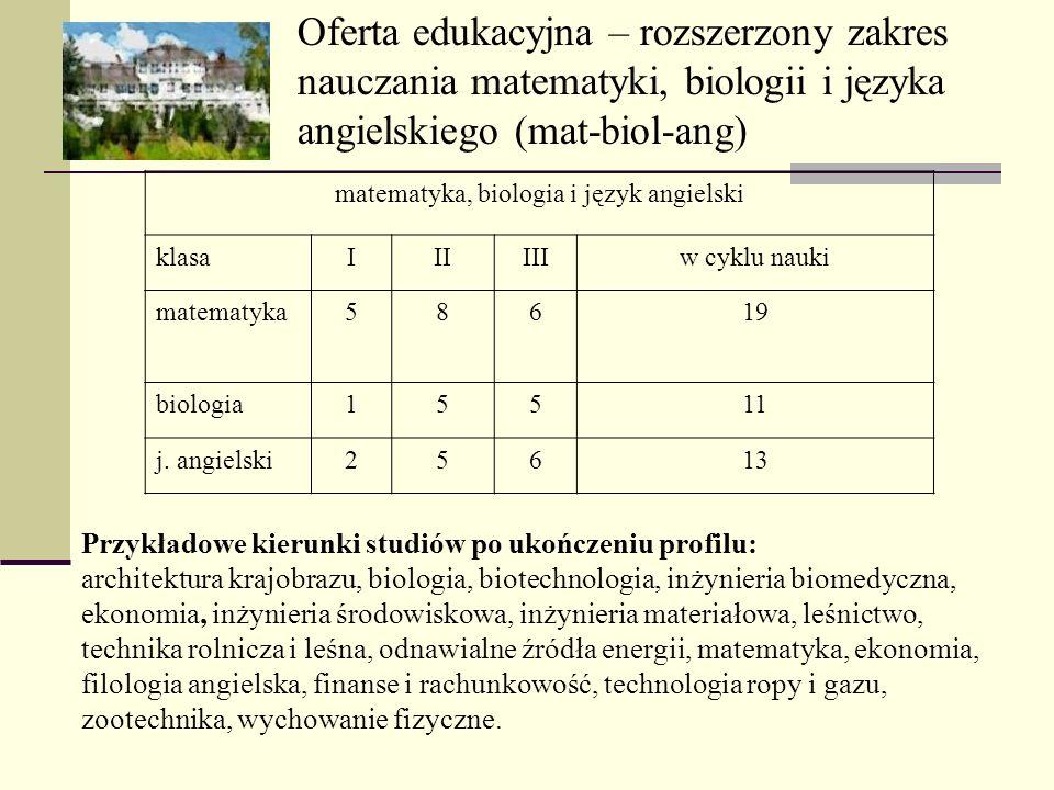 matematyka, biologia i język angielski