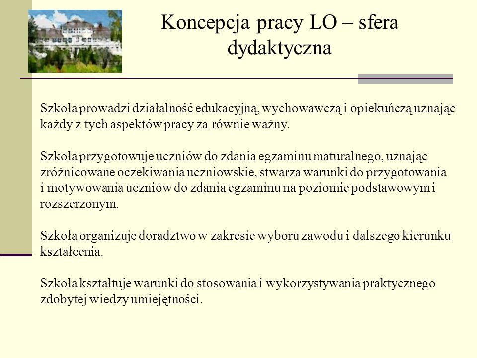 Koncepcja pracy LO – sfera dydaktyczna