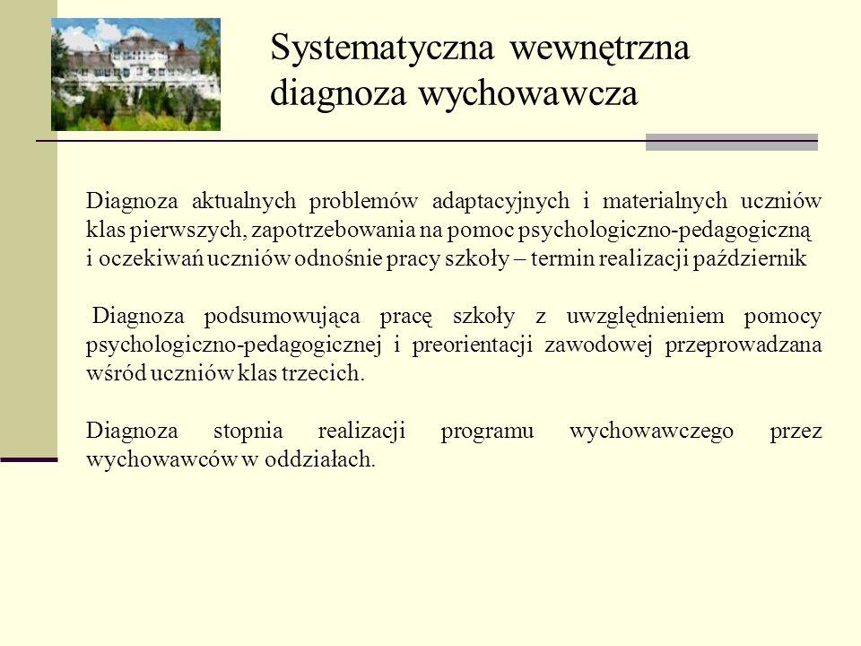 Systematyczna wewnętrzna diagnoza wychowawcza