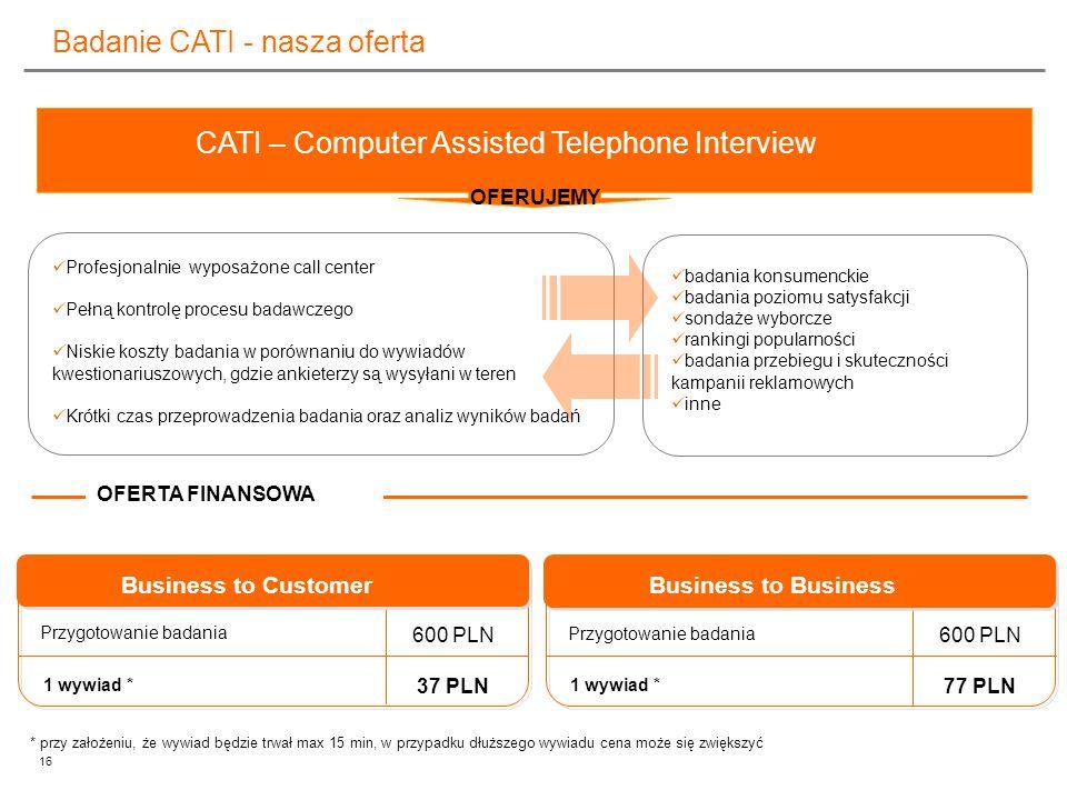 Badanie CATI - nasza oferta
