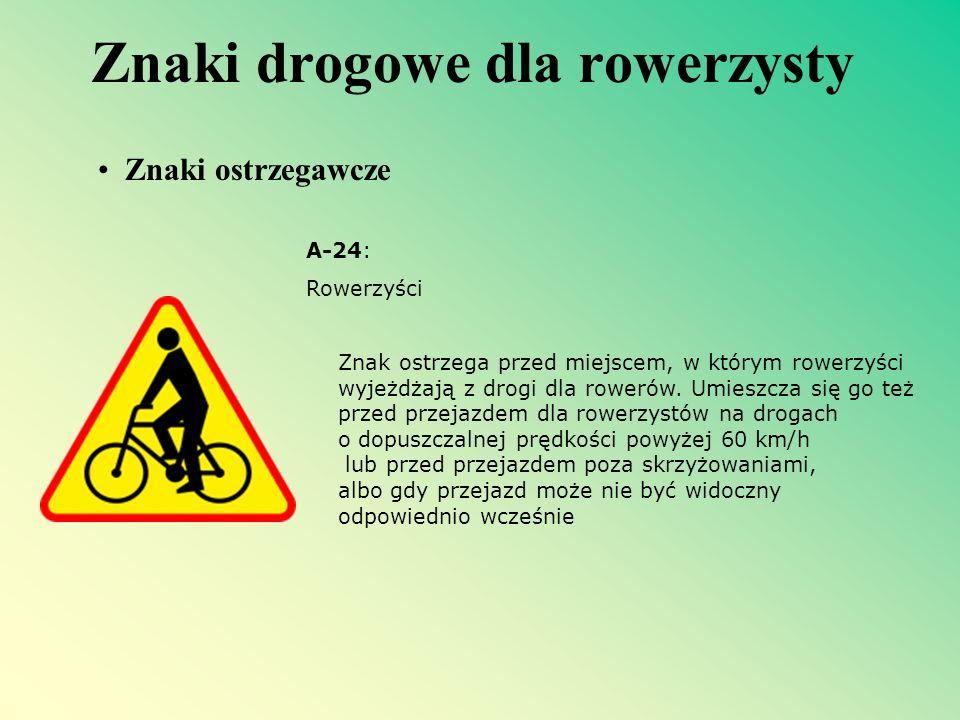 Znaki drogowe dla rowerzysty