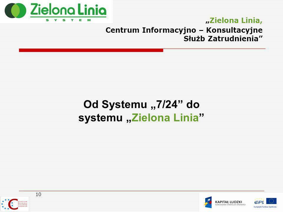 """Od Systemu """"7/24 do systemu """"Zielona Linia"""