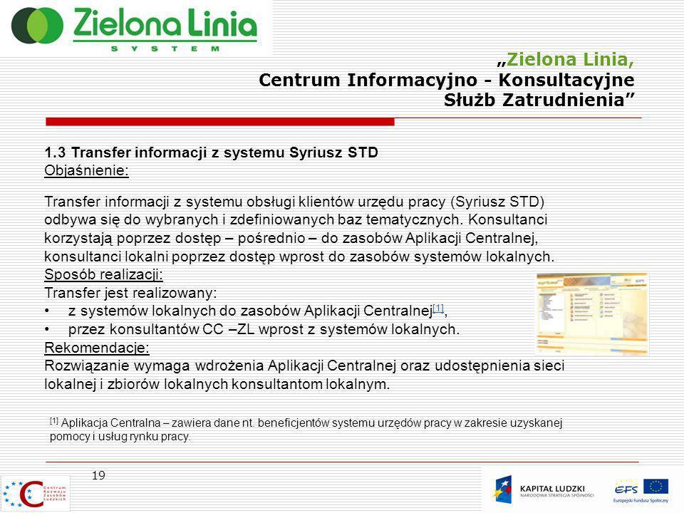 """""""Zielona Linia, Centrum Informacyjno - Konsultacyjne Służb Zatrudnienia"""