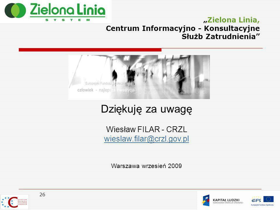 Dziękuję za uwagę Wiesław FILAR - CRZL wieslaw.filar@crzl.gov.pl