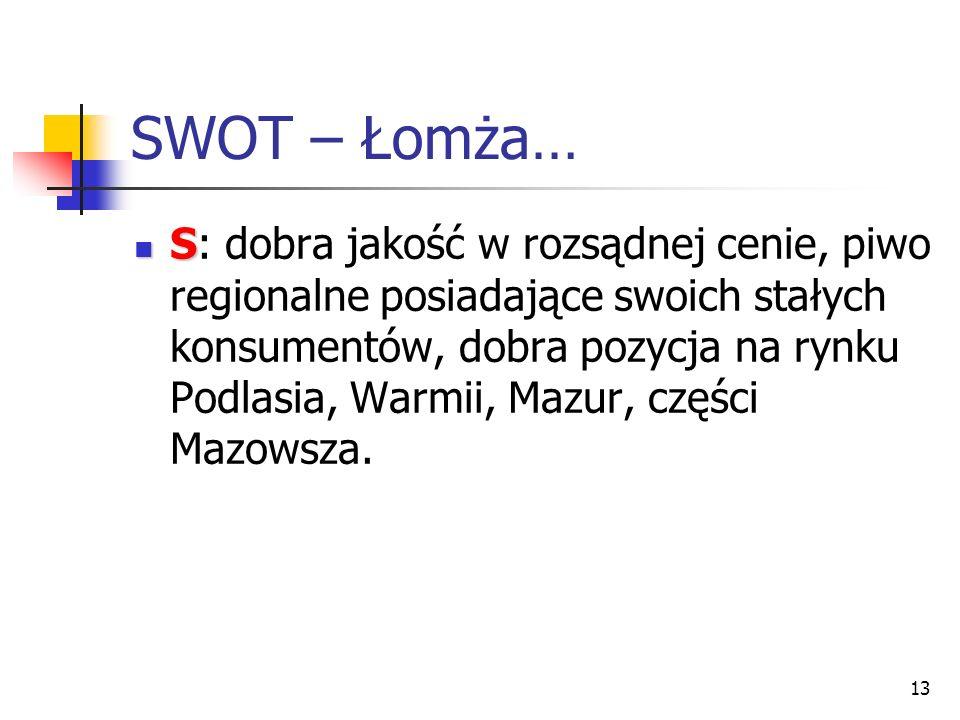 SWOT – Łomża…