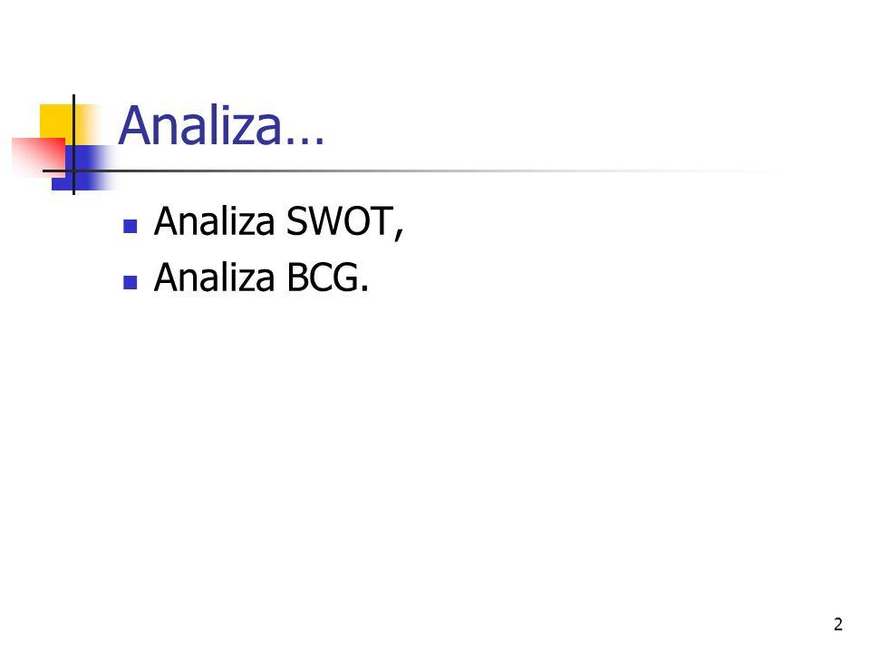 Analiza… Analiza SWOT, Analiza BCG.