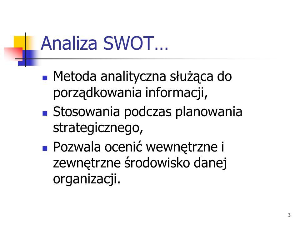 Analiza SWOT… Metoda analityczna służąca do porządkowania informacji,