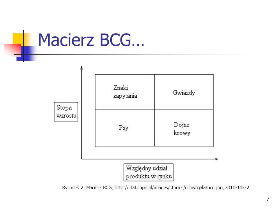 Macierz BCG… Rysunek 2, Macierz BCG, http://static.ipo.pl/images/stories/esmyrgala/bcg.jpg, 2010-10-22.