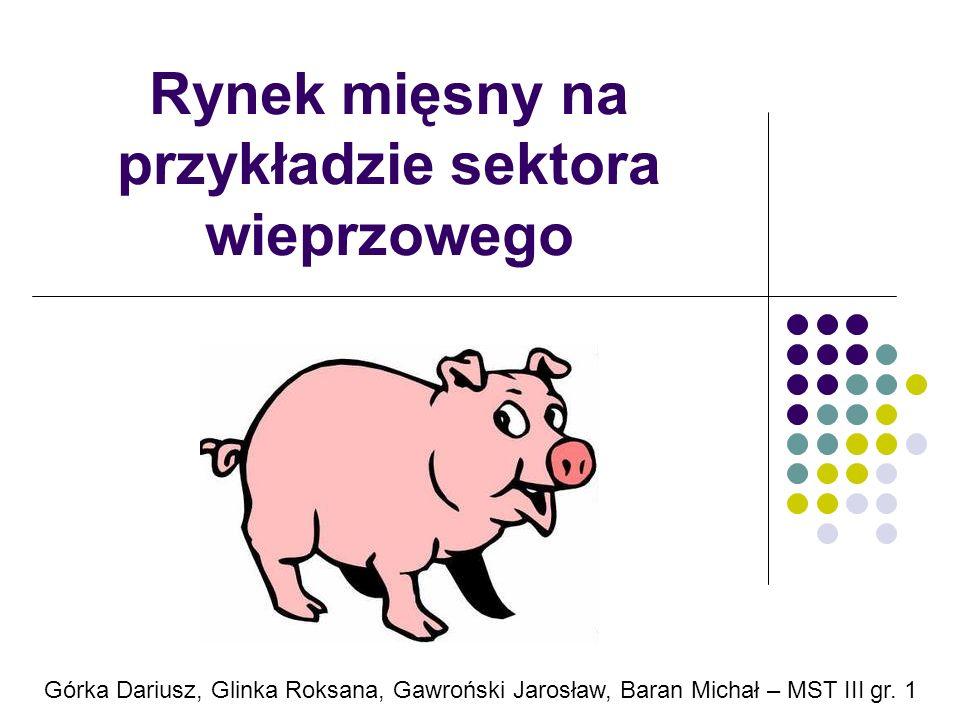 Rynek mięsny na przykładzie sektora wieprzowego