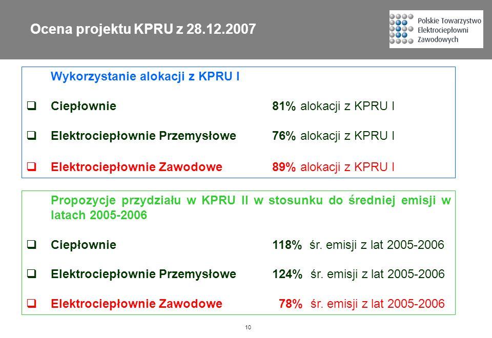 Ocena projektu KPRU z 28.12.2007 Wykorzystanie alokacji z KPRU I