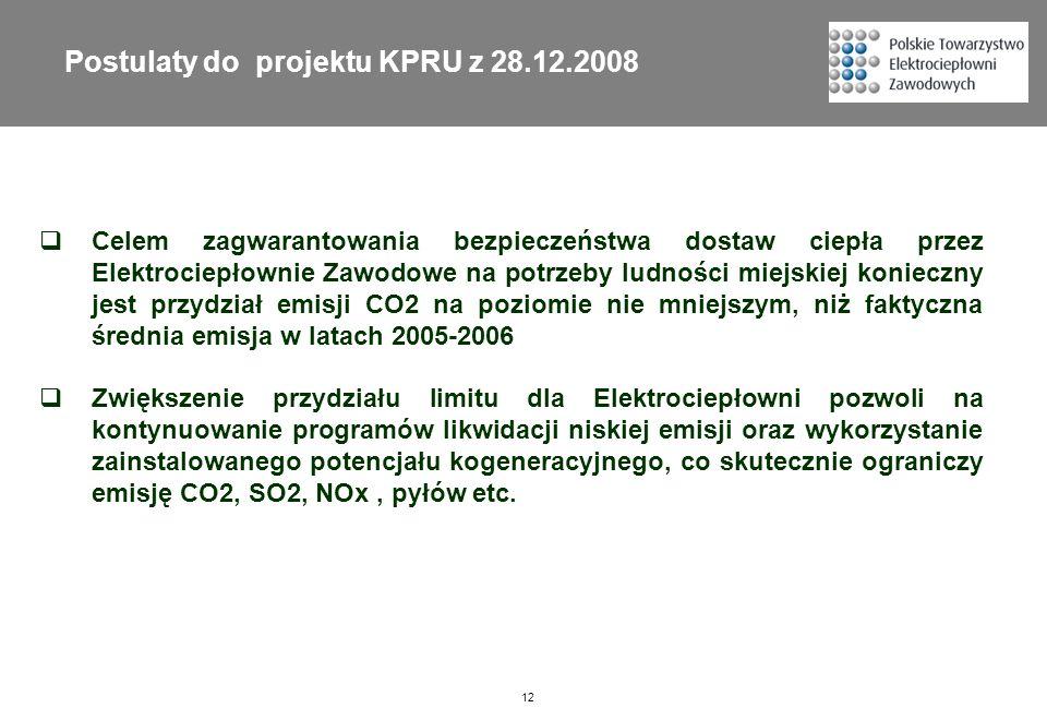 Postulaty do projektu KPRU z 28.12.2008