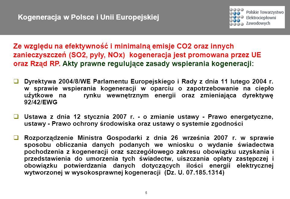 Kogeneracja w Polsce i Unii Europejskiej