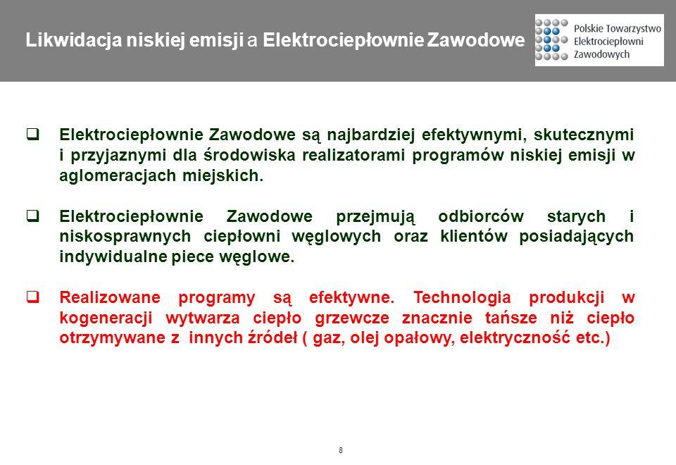 Likwidacja niskiej emisji a Elektrociepłownie Zawodowe