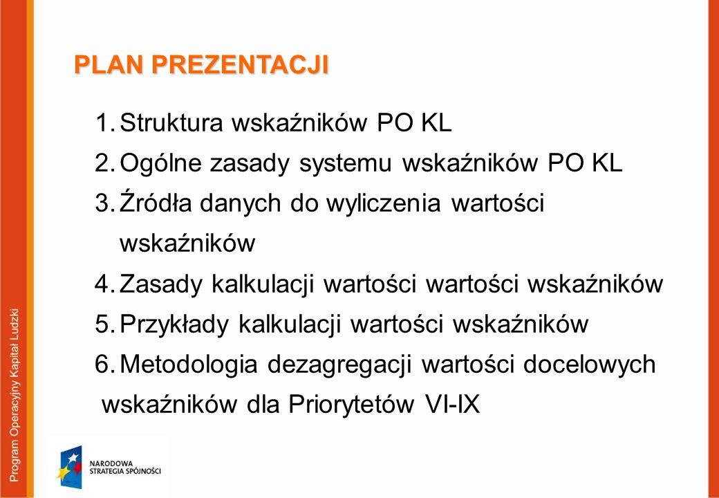 PLAN PREZENTACJI Struktura wskaźników PO KL. Ogólne zasady systemu wskaźników PO KL. Źródła danych do wyliczenia wartości wskaźników.