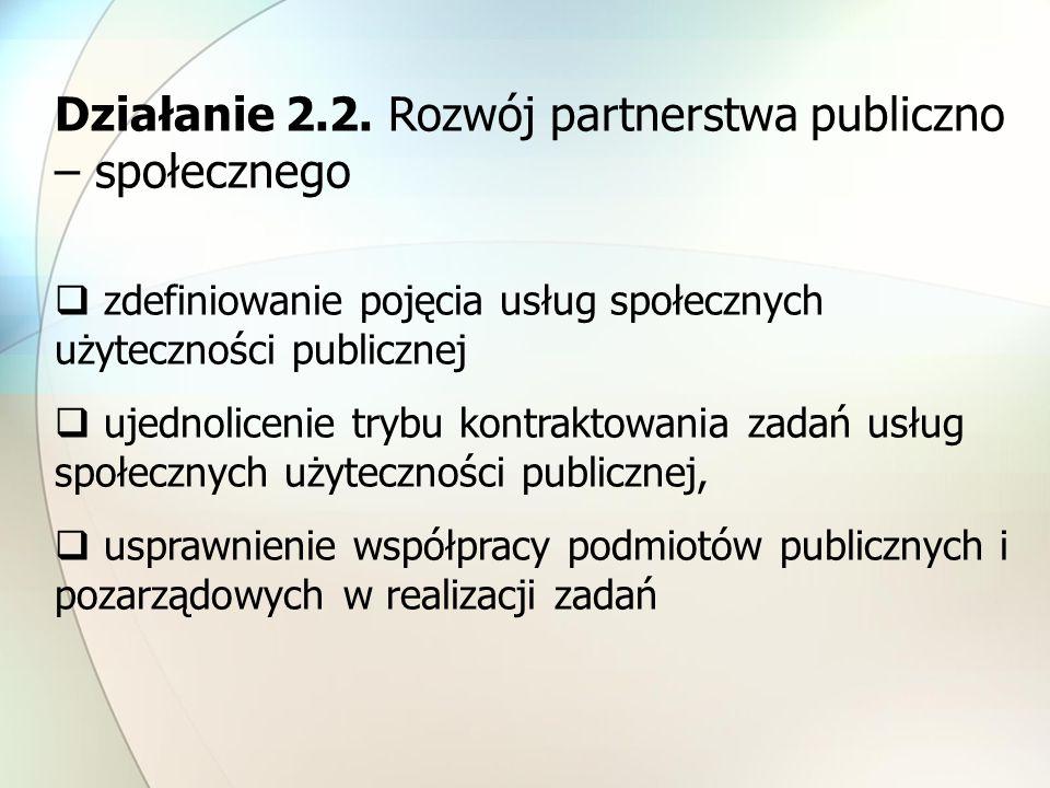 Działanie 2.2. Rozwój partnerstwa publiczno – społecznego