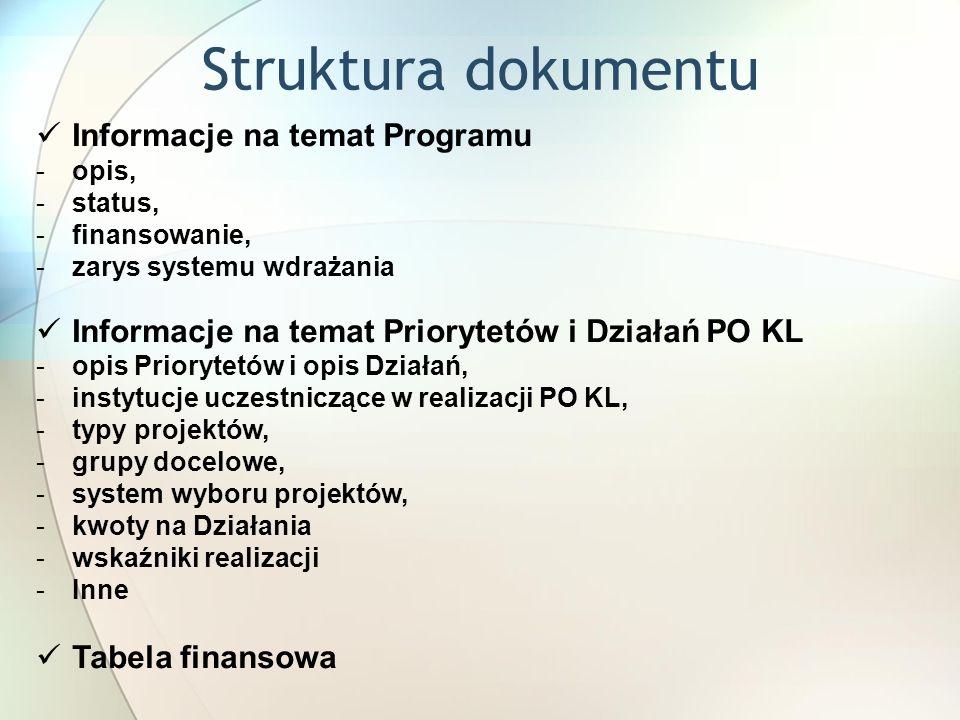 Struktura dokumentu Informacje na temat Programu