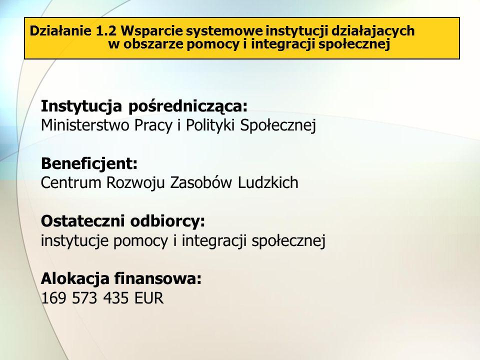 Instytucja pośrednicząca: Ministerstwo Pracy i Polityki Społecznej