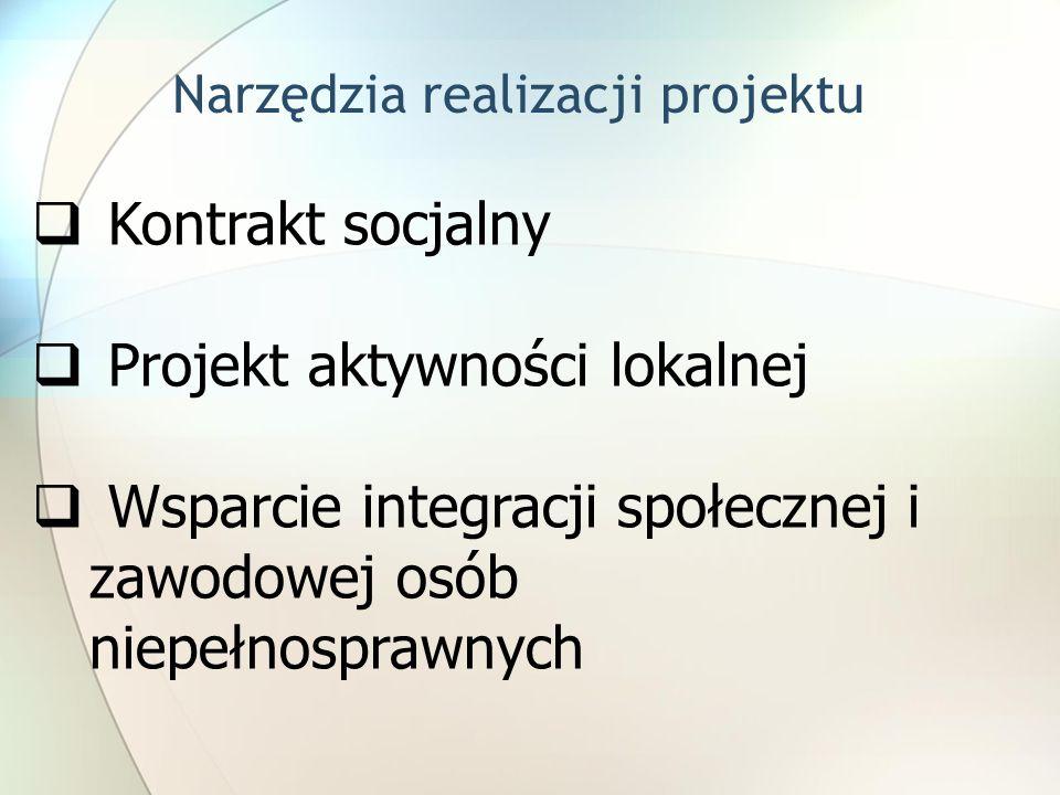 Narzędzia realizacji projektu