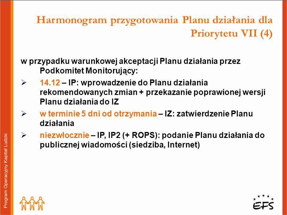Harmonogram przygotowania Planu działania dla Priorytetu VII (4)
