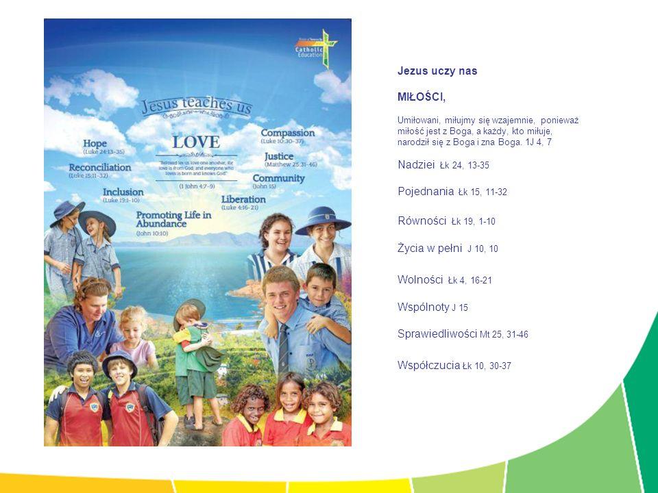 Jezus uczy nas MIŁOŚCI, Nadziei Łk 24, 13-35 Pojednania Łk 15, 11-32