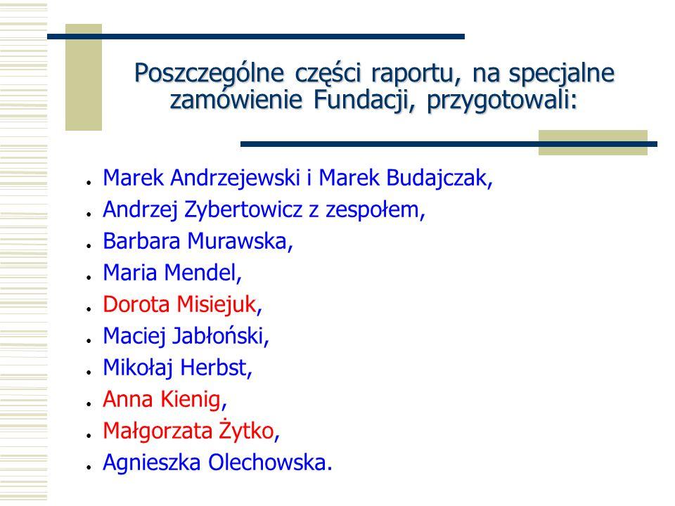 Poszczególne części raportu, na specjalne zamówienie Fundacji, przygotowali:
