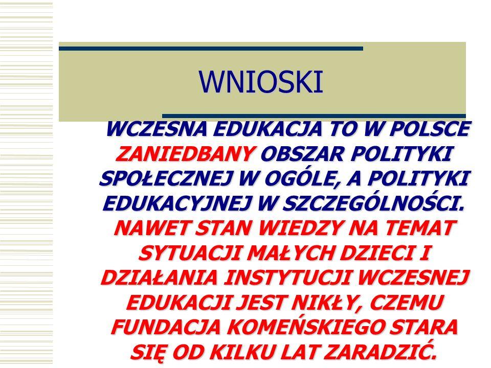 WNIOSKI WCZESNA EDUKACJA TO W POLSCE ZANIEDBANY OBSZAR POLITYKI SPOŁECZNEJ W OGÓLE, A POLITYKI EDUKACYJNEJ W SZCZEGÓLNOŚCI.