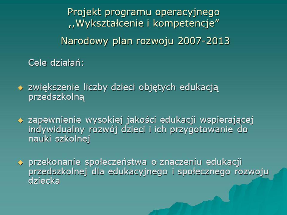 Projekt programu operacyjnego ,,Wykształcenie i kompetencje Narodowy plan rozwoju 2007-2013