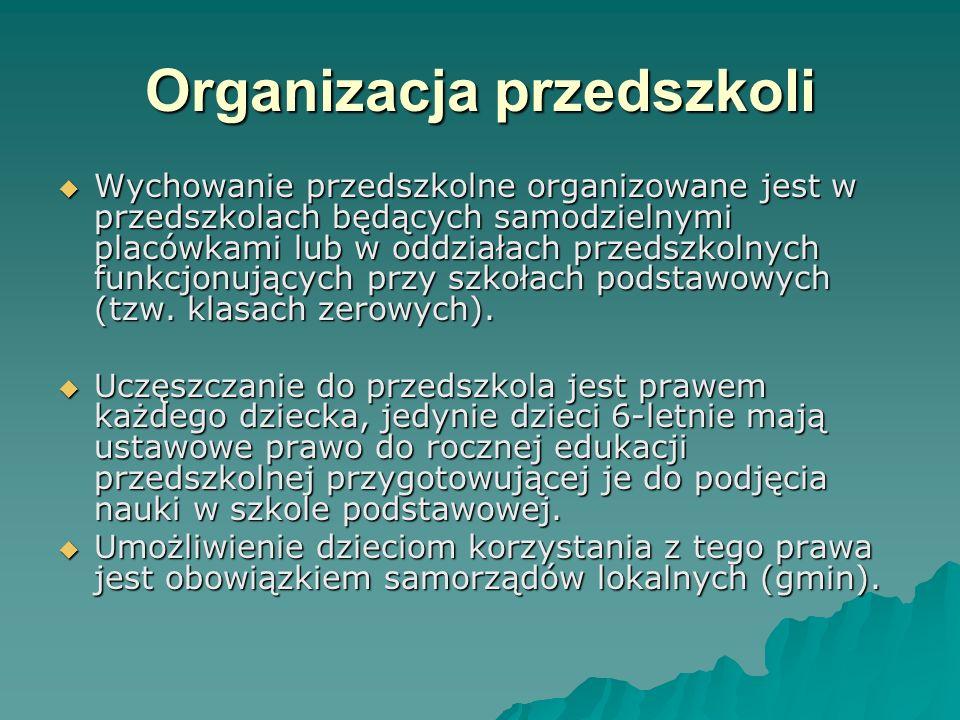 Organizacja przedszkoli