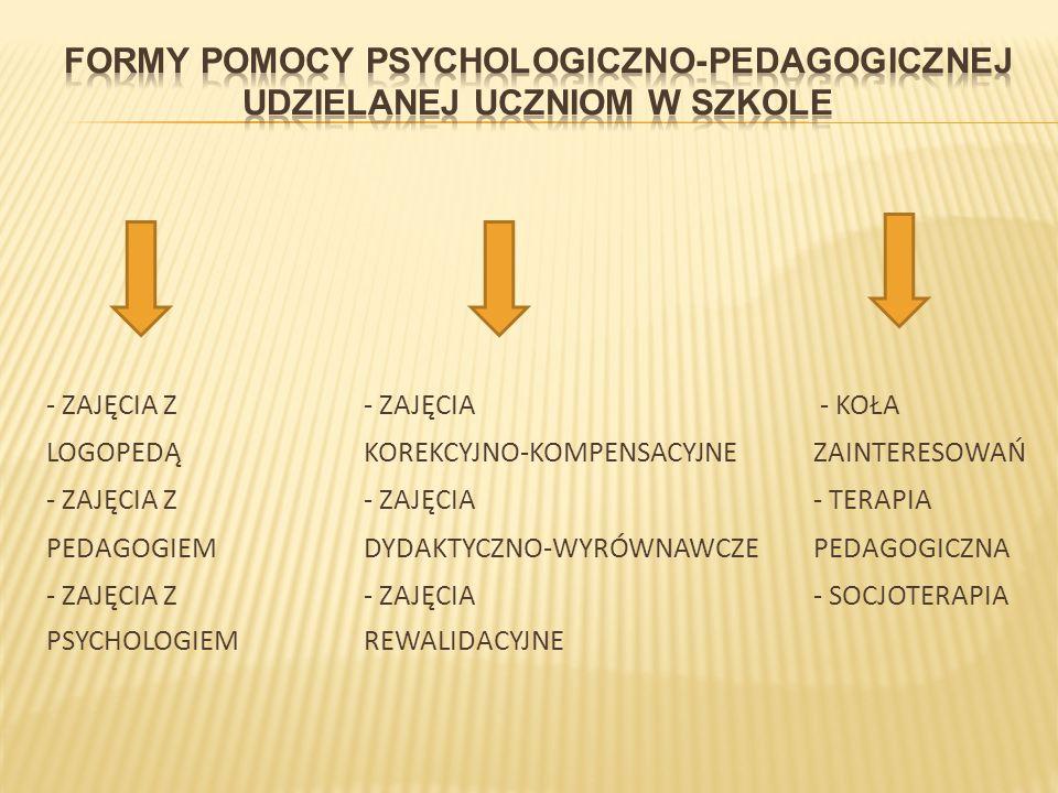 FORMY POMOCY PSYCHOLOGICZNO-PEDAGOGICZNEJ UDZIELANEJ UCZNIOM W SZKOLE