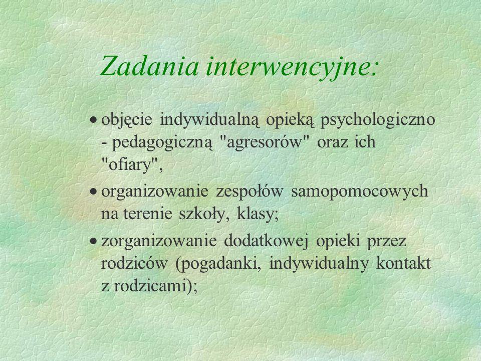 Zadania interwencyjne: