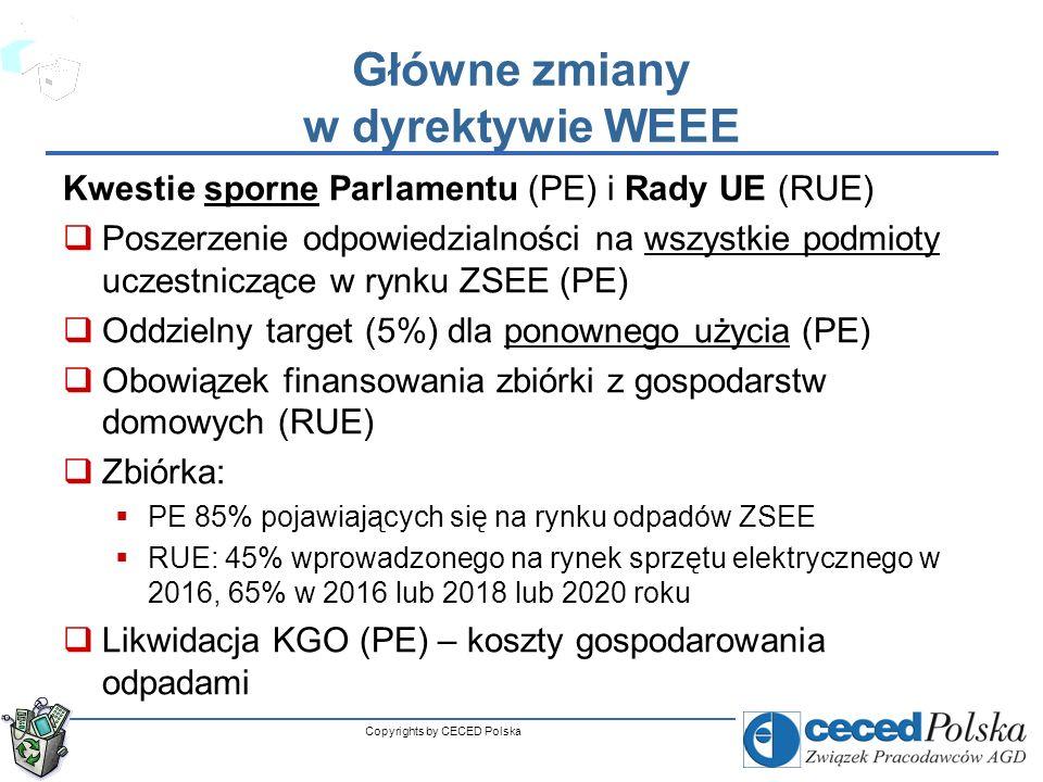 Główne zmiany w dyrektywie WEEE