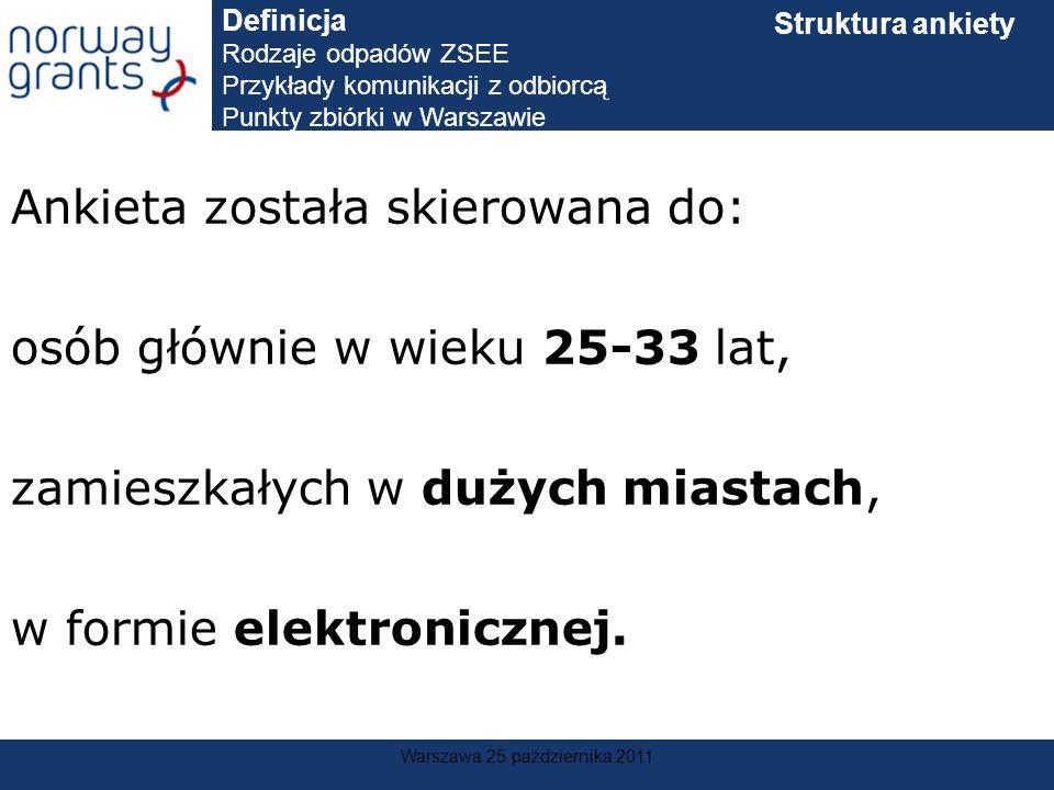 Warszawa 25 października 2011