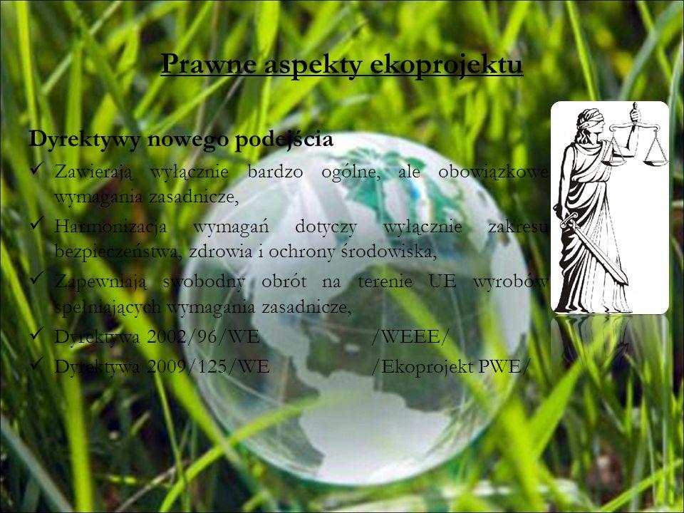 Prawne aspekty ekoprojektu