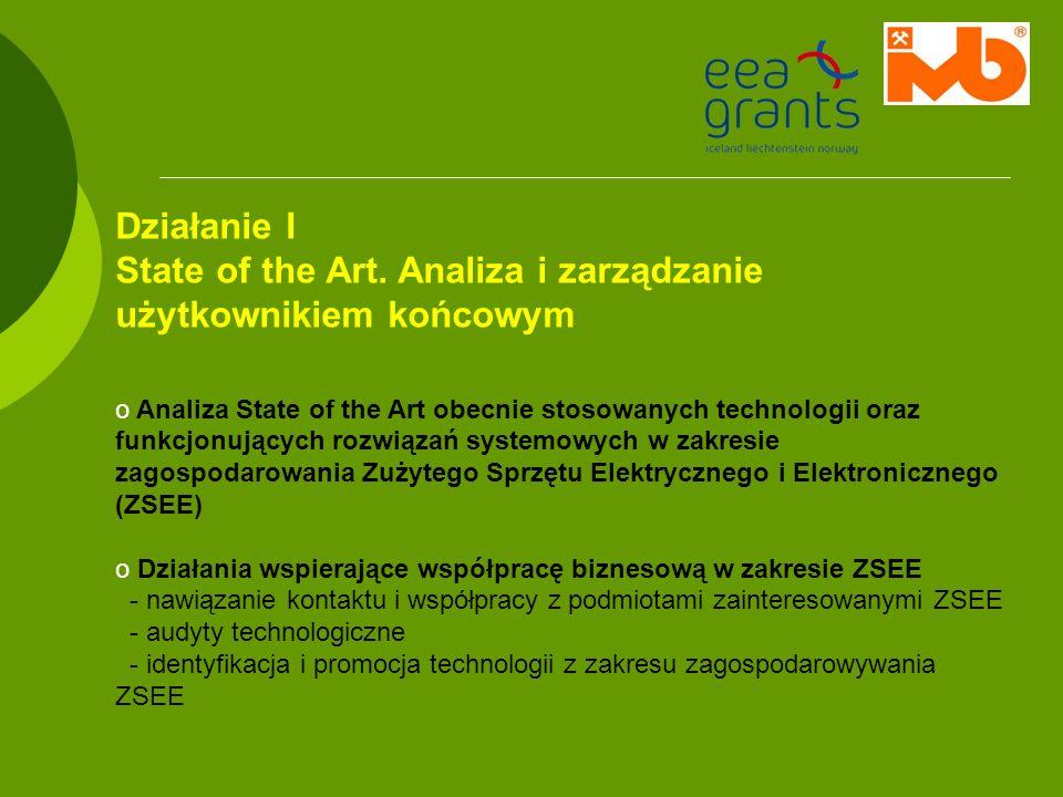 State of the Art. Analiza i zarządzanie użytkownikiem końcowym