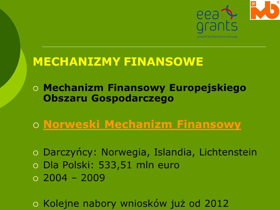 MECHANIZMY FINANSOWE Norweski Mechanizm Finansowy