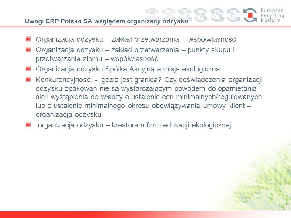 Uwagi ERP Polska SA względem organizacji odzysku