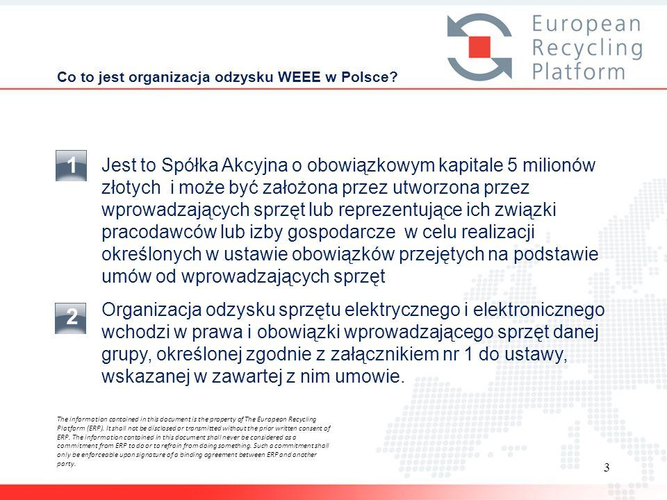 Co to jest organizacja odzysku WEEE w Polsce