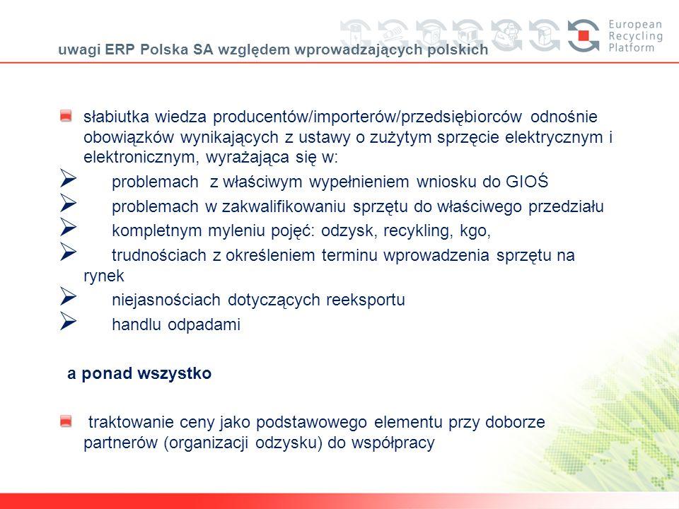 uwagi ERP Polska SA względem wprowadzających polskich