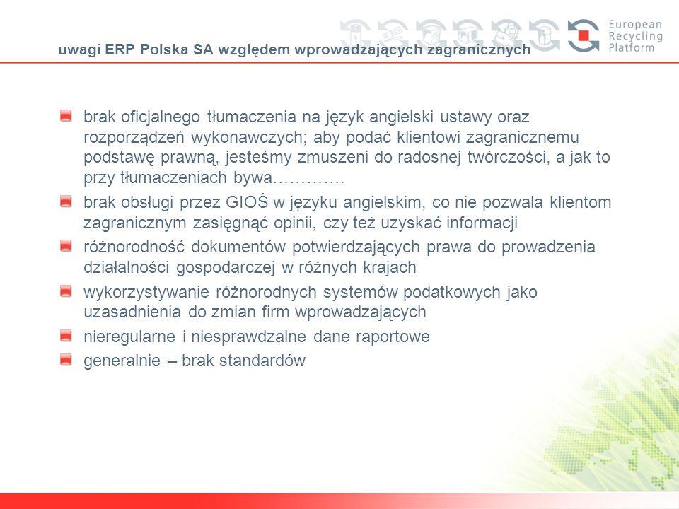 uwagi ERP Polska SA względem wprowadzających zagranicznych