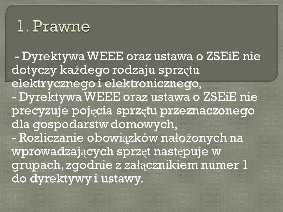 1. Prawne - Dyrektywa WEEE oraz ustawa o ZSEiE nie dotyczy każdego rodzaju sprzętu elektrycznego i elektronicznego,